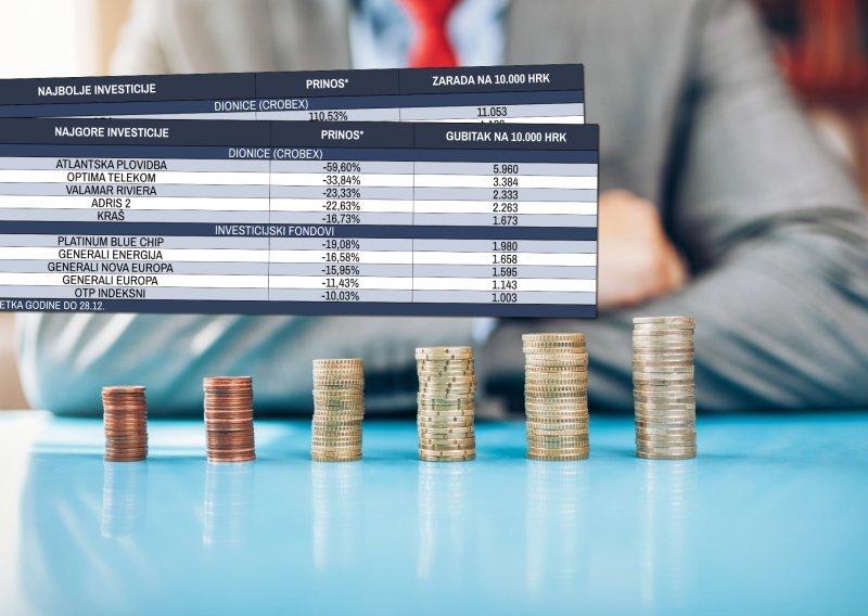 zarađujući ozbiljan novac ulažući u kriptovalute najbolje mjesto za ulaganje popisa bitcoina