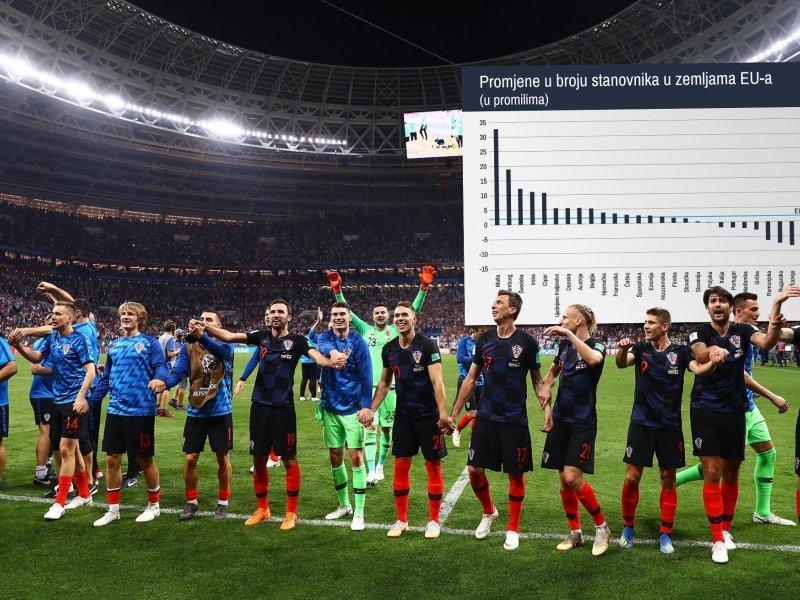Jasno je zašto cijeli svijet priča o Hrvatskoj; pa jedino je to naša reprezentacija napravila...