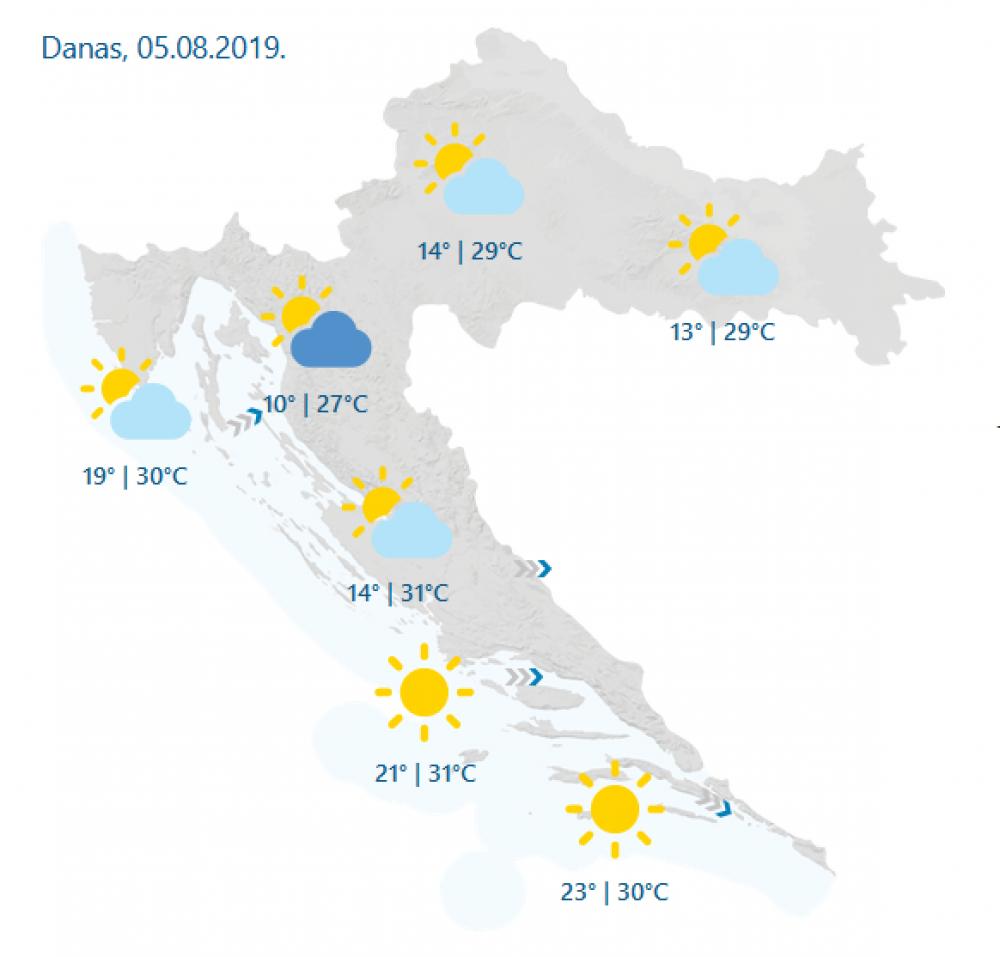 čeka Nas Pravi Ljetni Dan Temperature Se Opet Penju Iznad