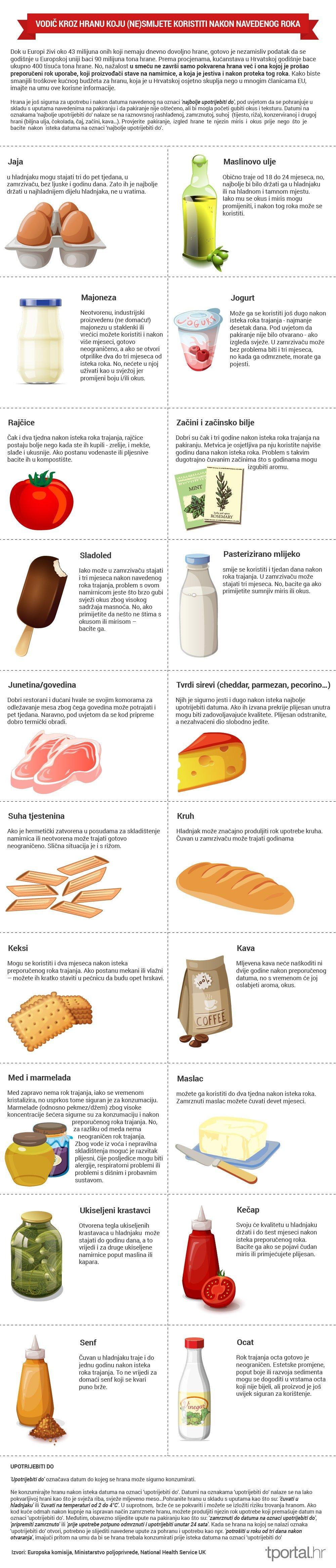 vremena i datumi čuvanja prehrambenih proizvoda brzina edinburgh-a za pronalazak tereta
