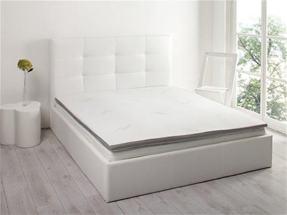 dormeo kreveti i madraci Počastite se Dormeo nadmadracem uz 50 posto popusta!   tportal dormeo kreveti i madraci