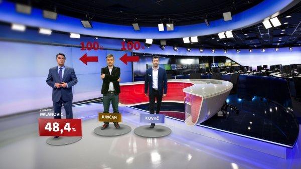 Svi koji su glasovali za Juričana i Kovača, daju glas Milanoviću
