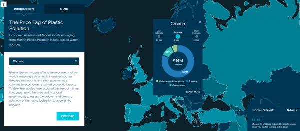 Na intersnetskoj stranci organizacije The Ocean Cleanup možete provjeriti cijenu zagađanja u pojedinoj zemlji pa tako i Hrvatskoj