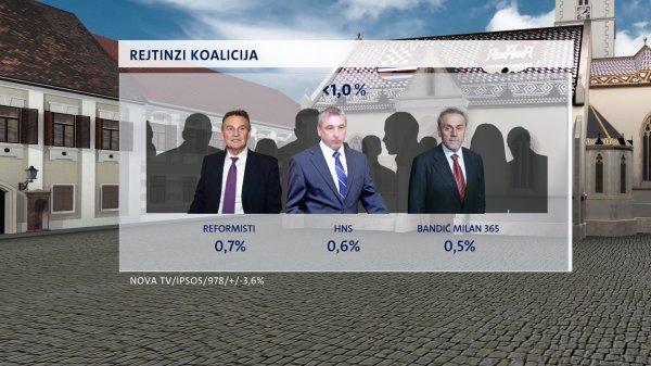 Rejtinzi koalicija