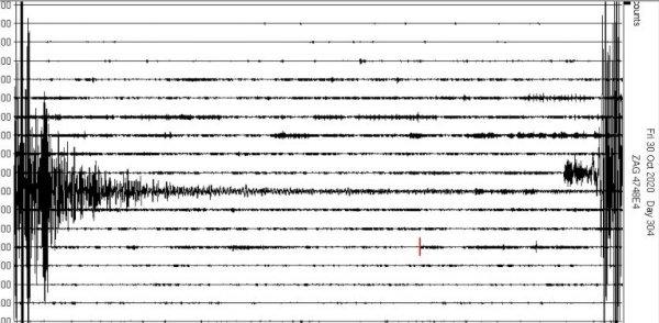 Zagrebački seizmogram u vrijeme potresa u Turskoj